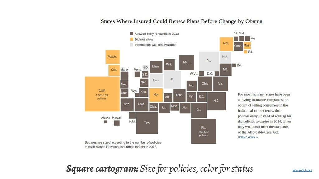 Square cartogram: Size for policies, color for ...