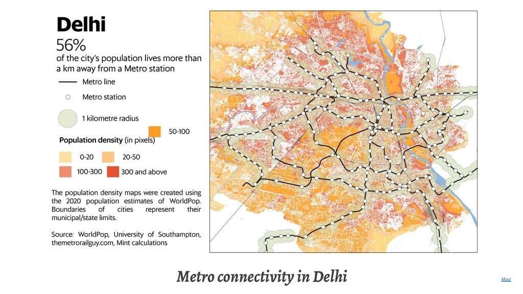 Metro connectivity in Delhi Mint
