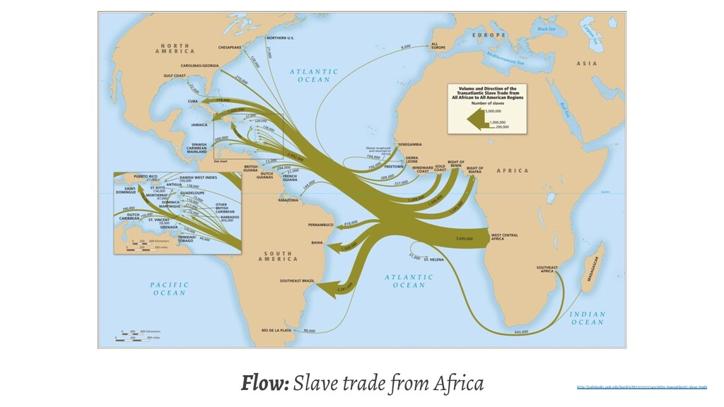 Flow: Slave trade from Africa http://yalebooks....