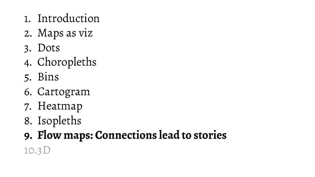 1. Introduction 2. Maps as viz 3. Dots 4. Choro...