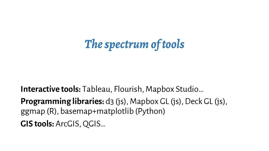 The spectrum of tools Interactive tools: Tablea...