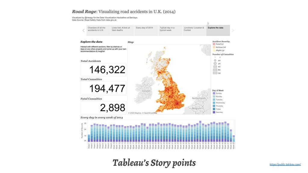 Tableau's Story points https://public.tableau.c...