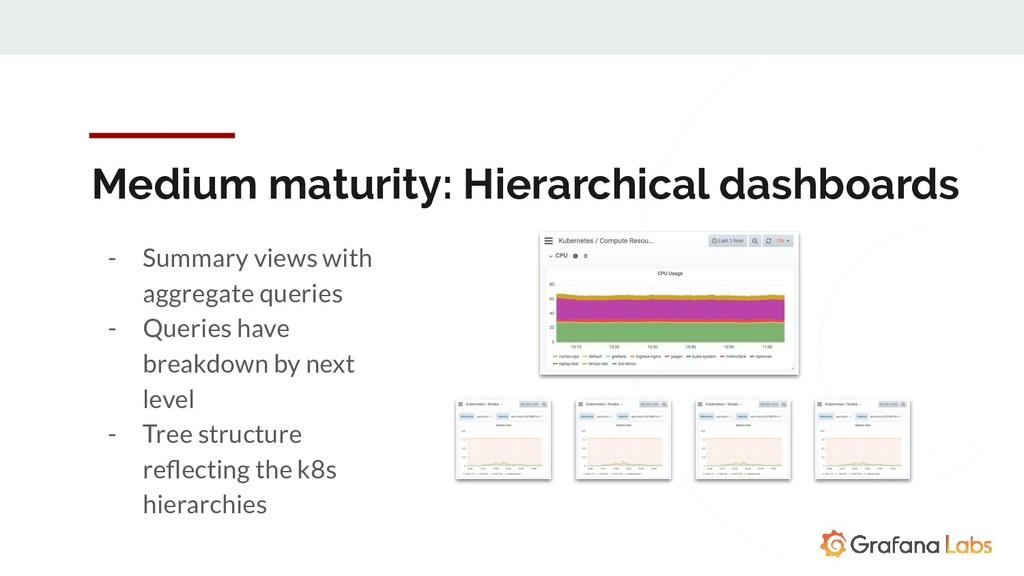 Medium maturity: Hierarchical dashboards - Summ...