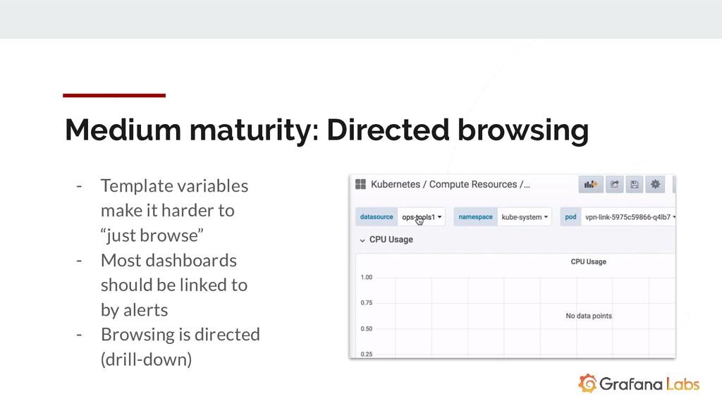 Medium maturity: Directed browsing - Template v...