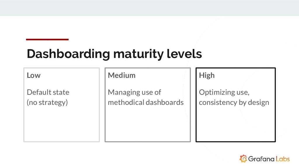Dashboarding maturity levels Low Default state ...