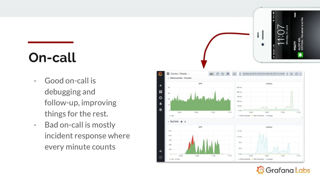 On-call - Good on-call is debugging and follow-...