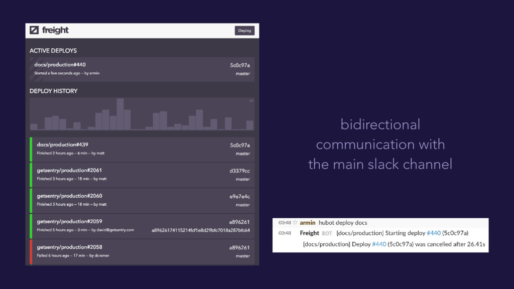 bidirectional communication with the main slack...