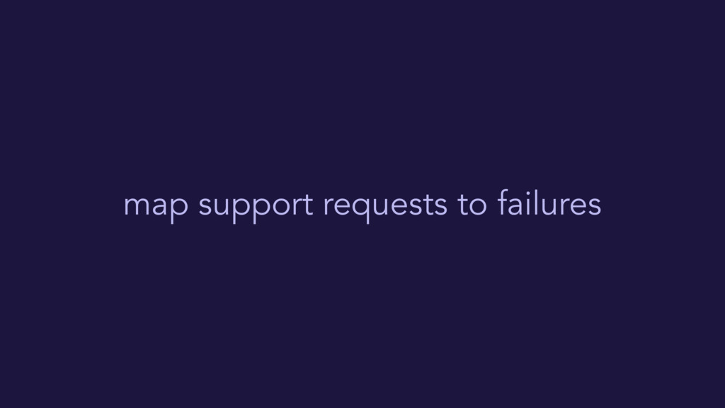 map support requests to failures