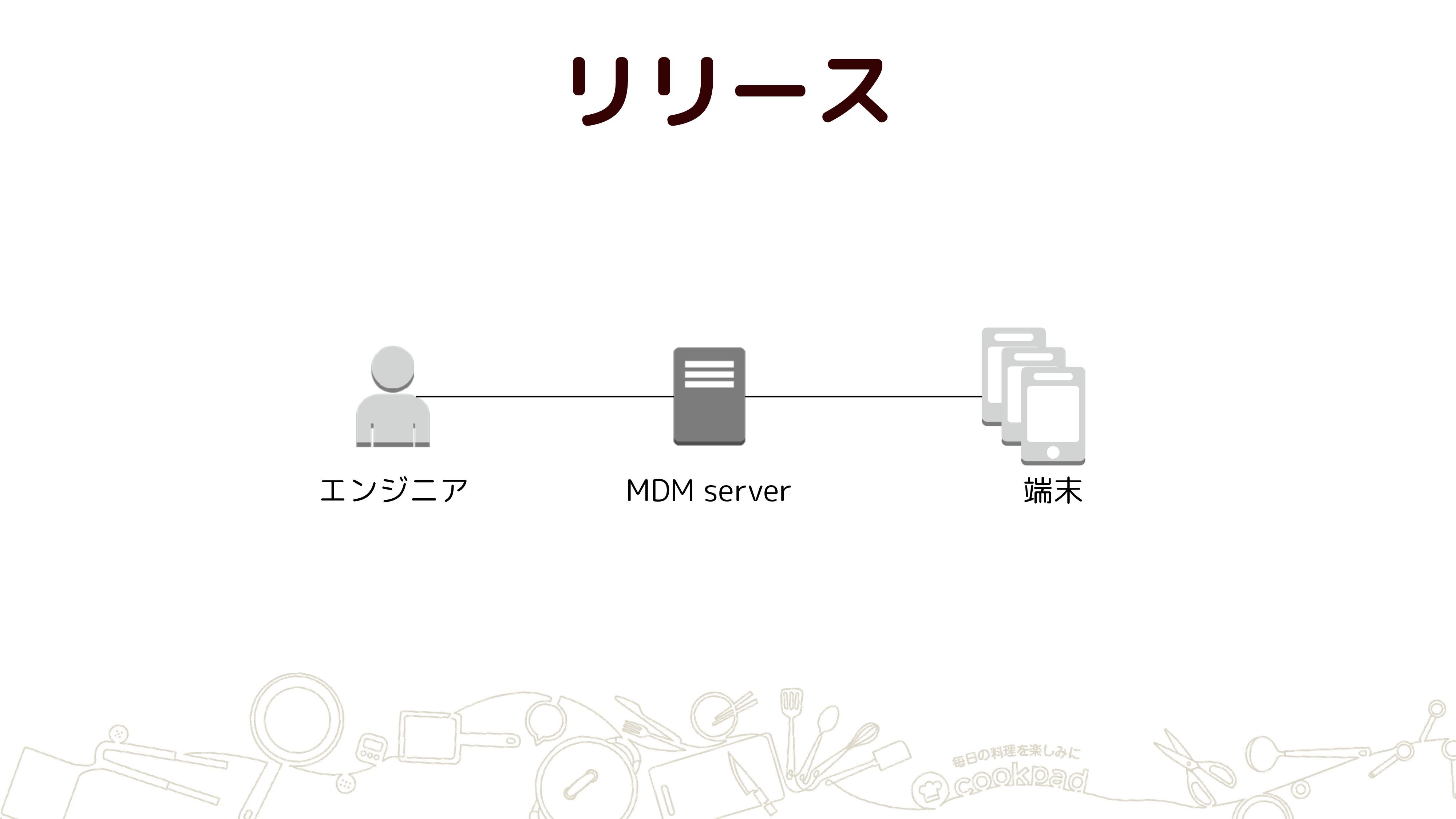 リリース エンジニア MDM server 端末