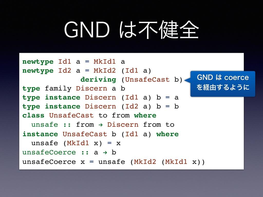 (/%ෆ݈શ newtype Id1 a = MkId1 a newtype Id2 a ...