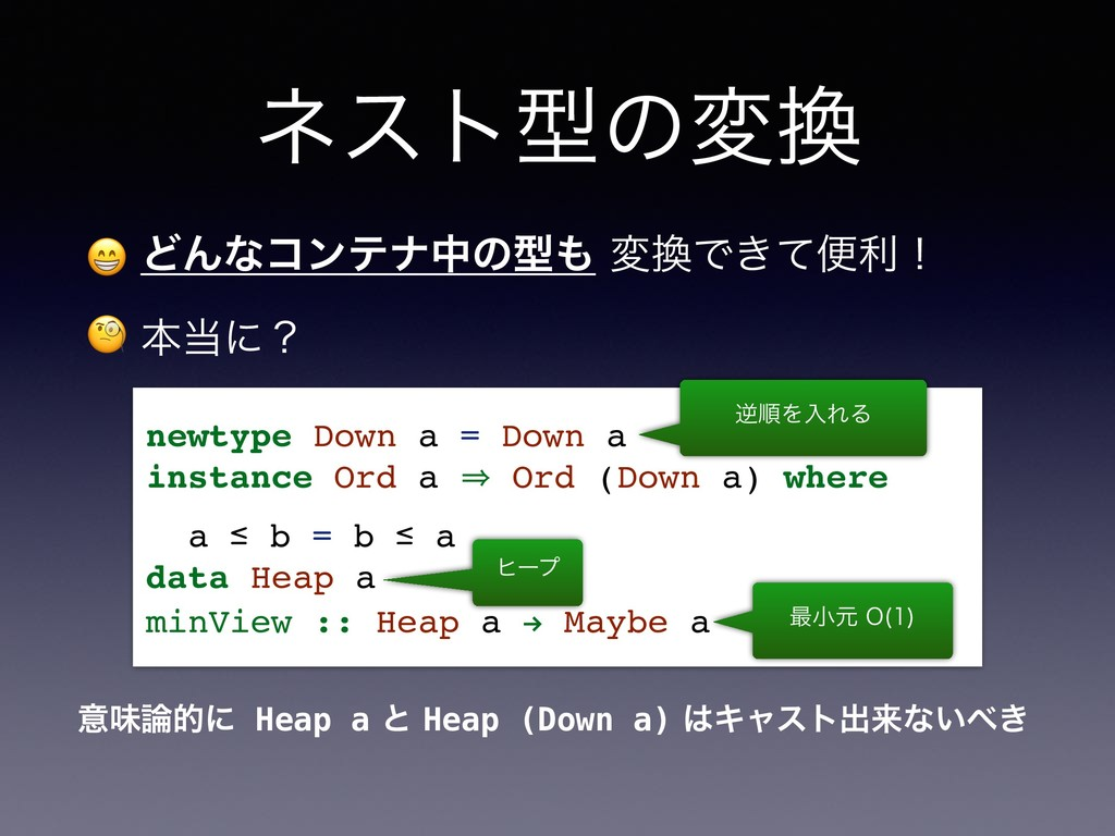 ωετܕͷม  ͲΜͳίϯςφதͷܕมͰ͖ͯศརʂ  ຊʹʁ newtype Dow...