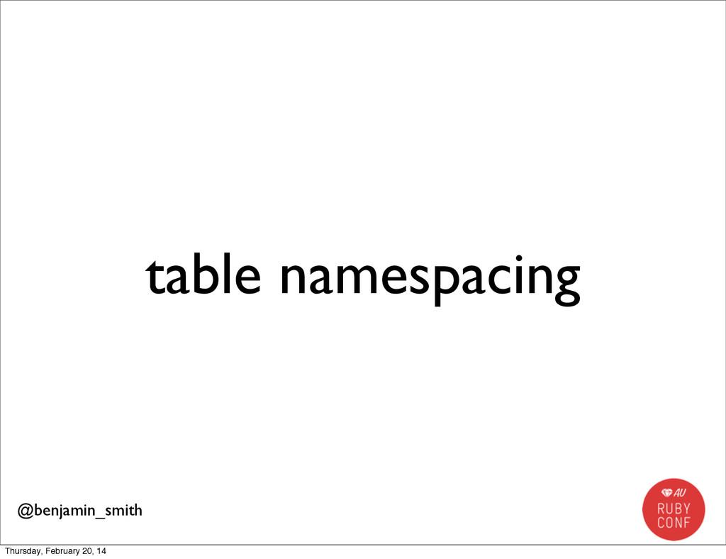 table namespacing @benjamin_smith Thursday, Feb...