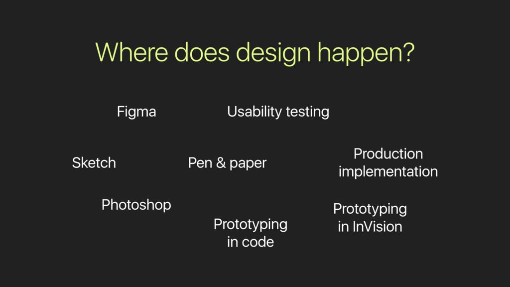 Figma Sketch Pen & paper Prototyping in code Pr...