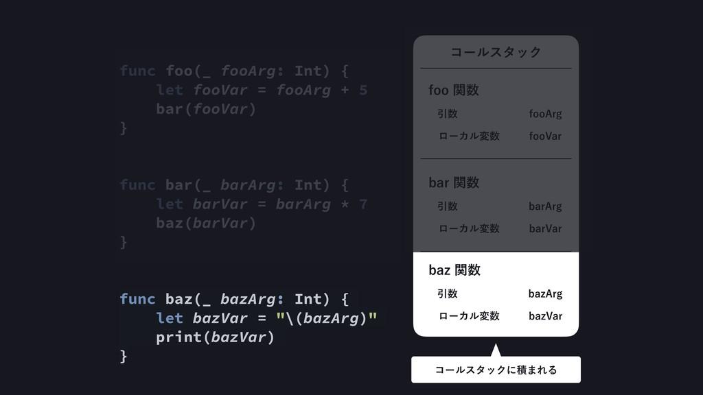 func foo(_ fooArg: Int) { let fooVar = fooArg +...