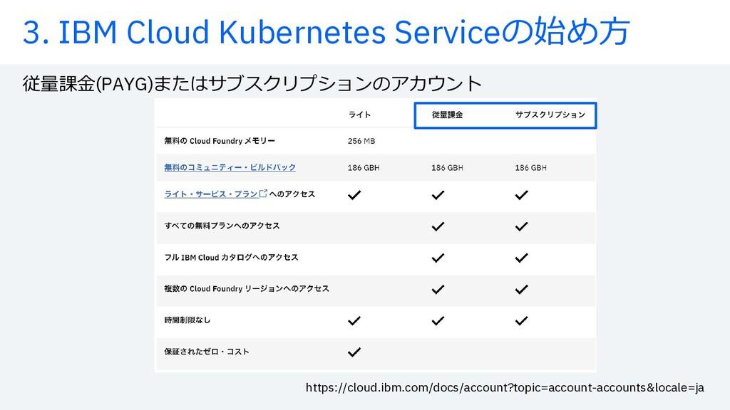 3. IBM Cloud Kubernetes Services ™ì ∫%ªº(PAYG)∑...