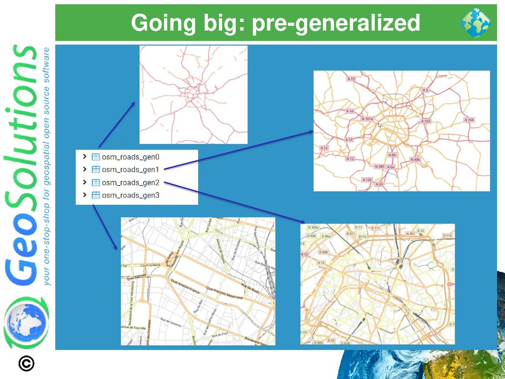 Going big: pre-generalized