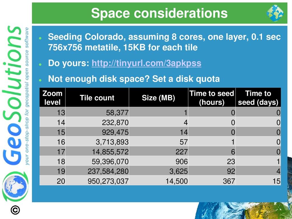 Space considerations ⚫ Seeding Colorado, assumi...