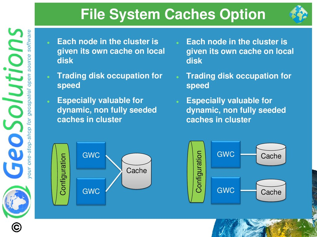 File System Caches Option ⚫ Each node in the cl...