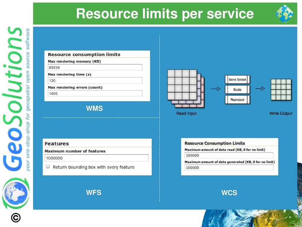 Resource limits per service WMS WFS WCS