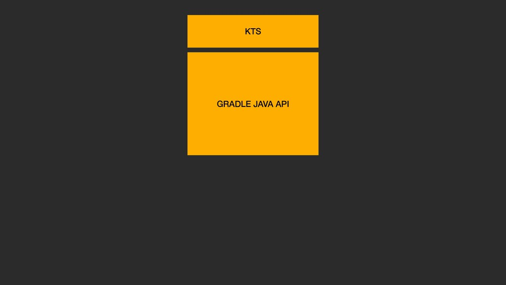 GRADLE JAVA API KTS