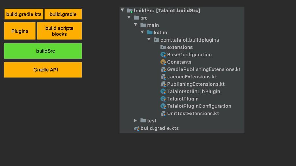 Plugins build scripts blocks buildSrc build.gra...