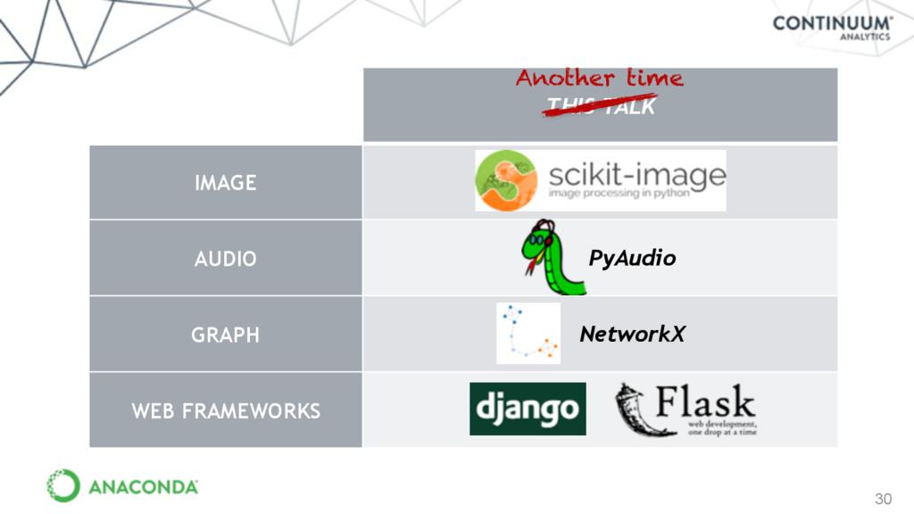 30 THIS TALK IMAGE AUDIO GRAPH WEB FRAMEWORKS A...