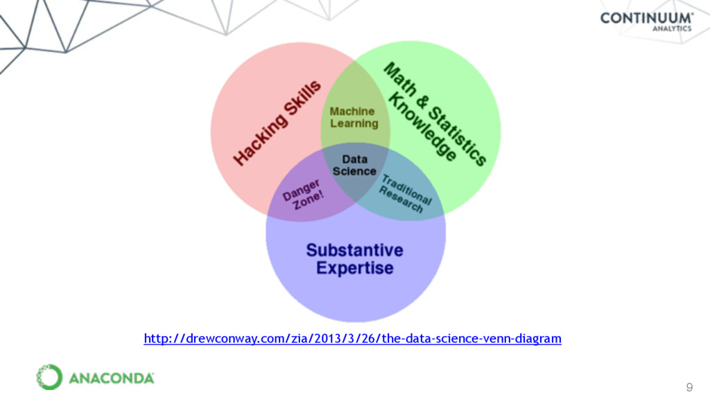 9 http://drewconway.com/zia/2013/3/26/the-data-...
