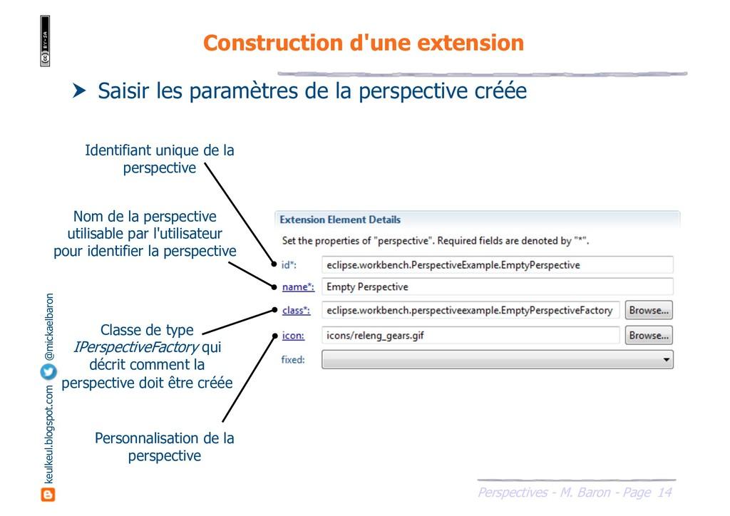 14 Perspectives - M. Baron - Page keulkeul.blog...