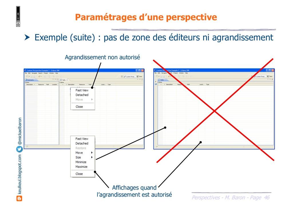 46 Perspectives - M. Baron - Page keulkeul.blog...