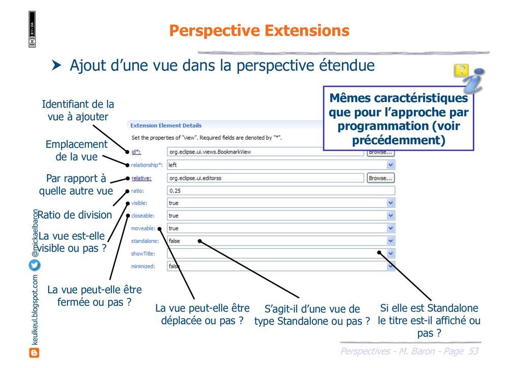 53 Perspectives - M. Baron - Page keulkeul.blog...