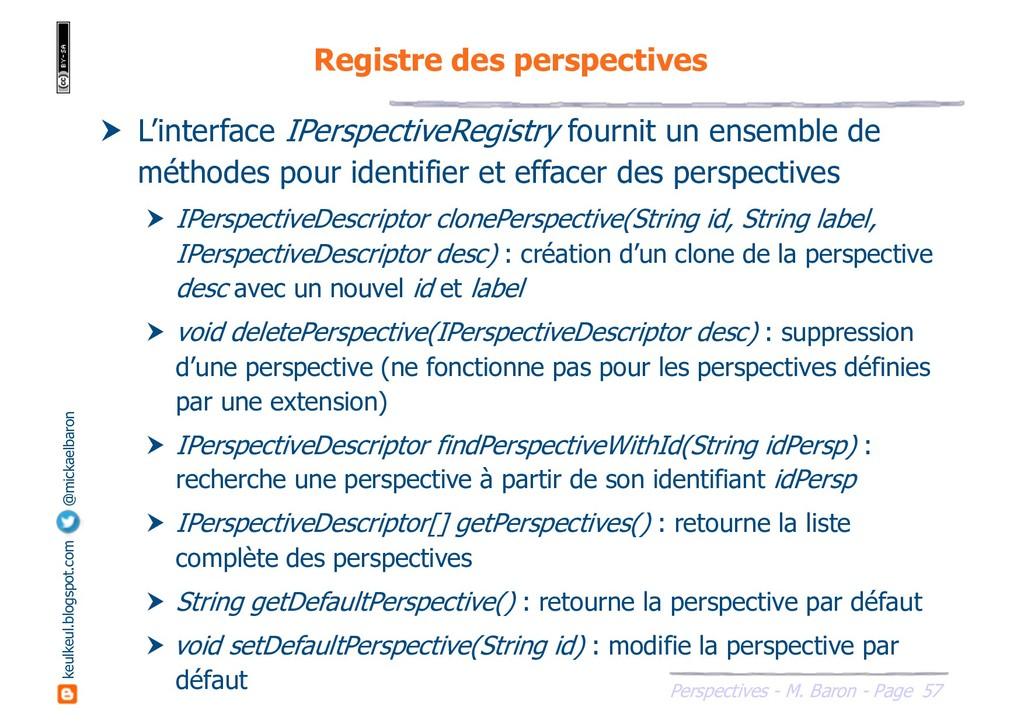 57 Perspectives - M. Baron - Page keulkeul.blog...