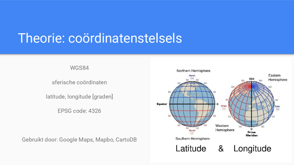 Theorie: coördinatenstelsels WGS84 sferische co...