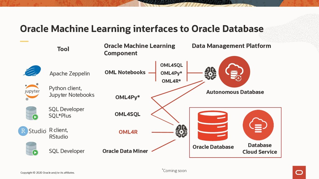 Oracle Machine Learning interfaces to Oracle Da...