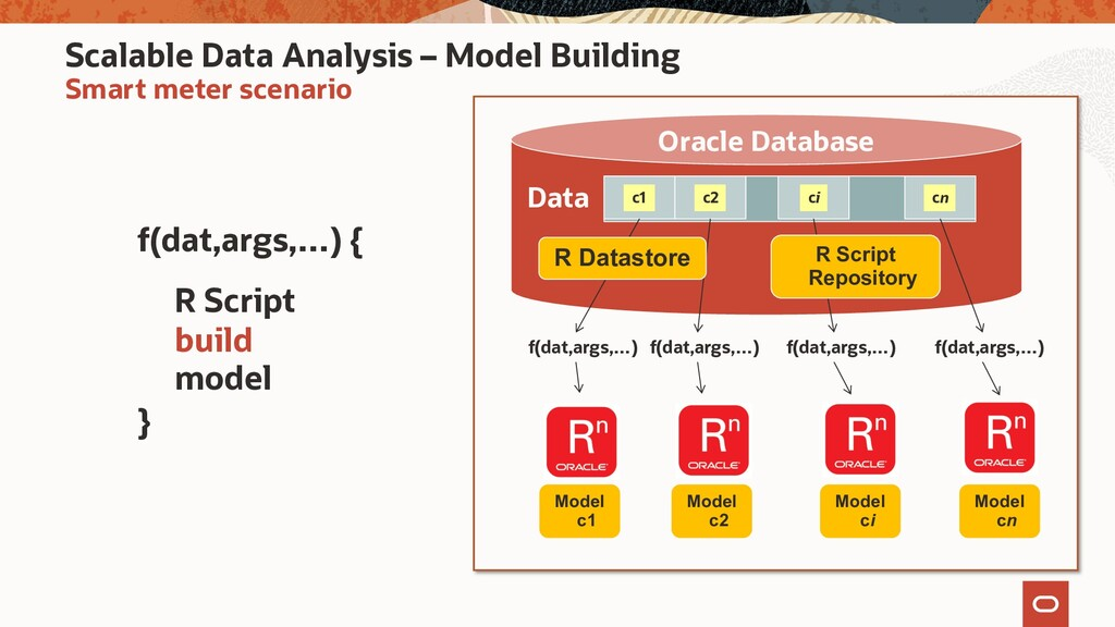 Oracle Database Data c1 c2 ci cn f(dat,args,…) ...