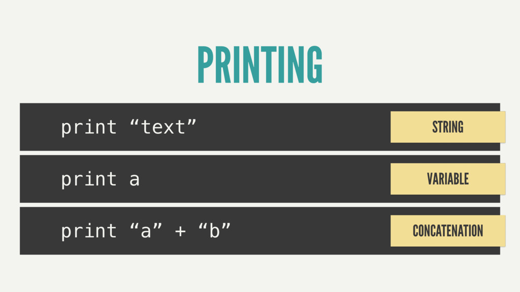 "print ""text"" PRINTING print a STRING VARIABLE p..."