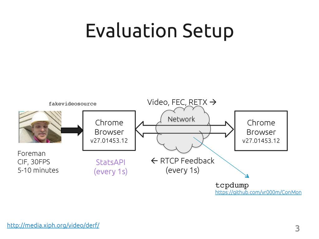 Evaluation Setup Chrome Browser v27.01453.1...