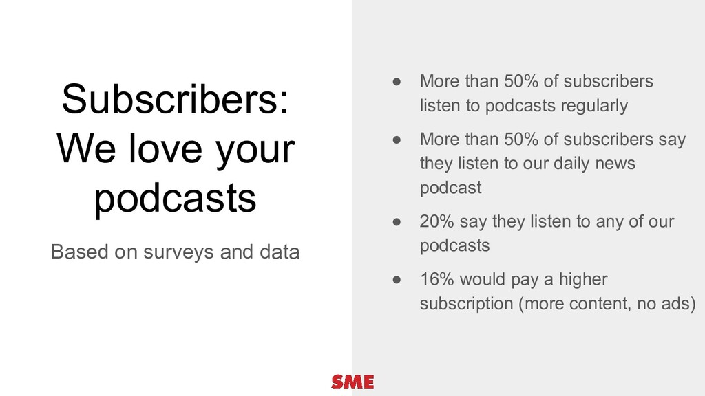 Subscribers: We love your podcasts Based on sur...