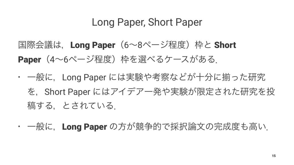 Long Paper, Short Paper ࠃࡍձٞɼLong Paperʢ6ʙ8ϖʔδ...