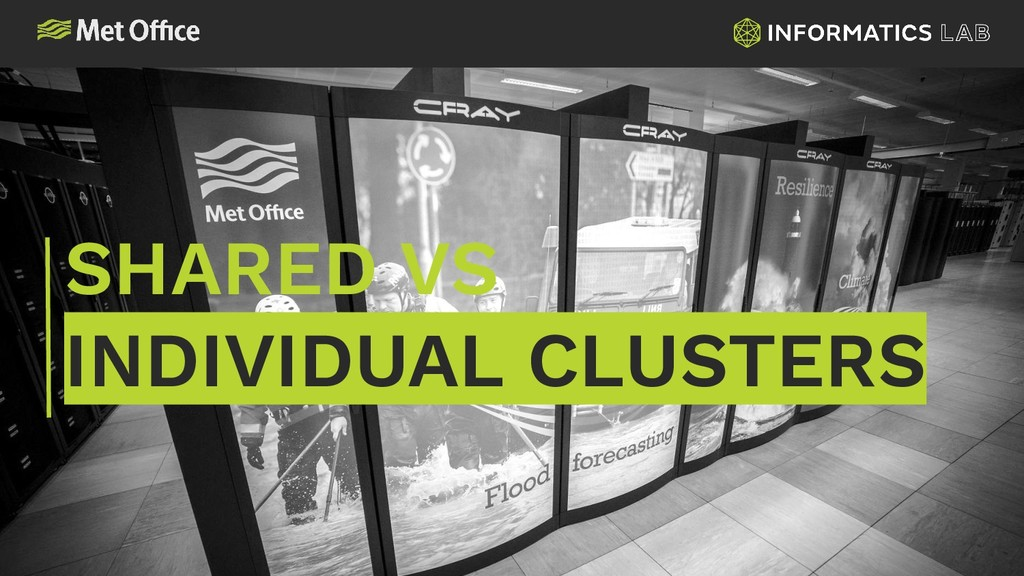 SHARED VS INDIVIDUAL CLUSTERS