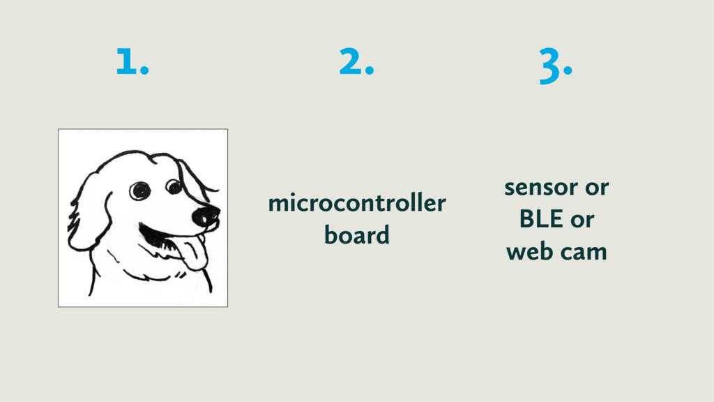 microcontroller board sensor or BLE or web cam ...