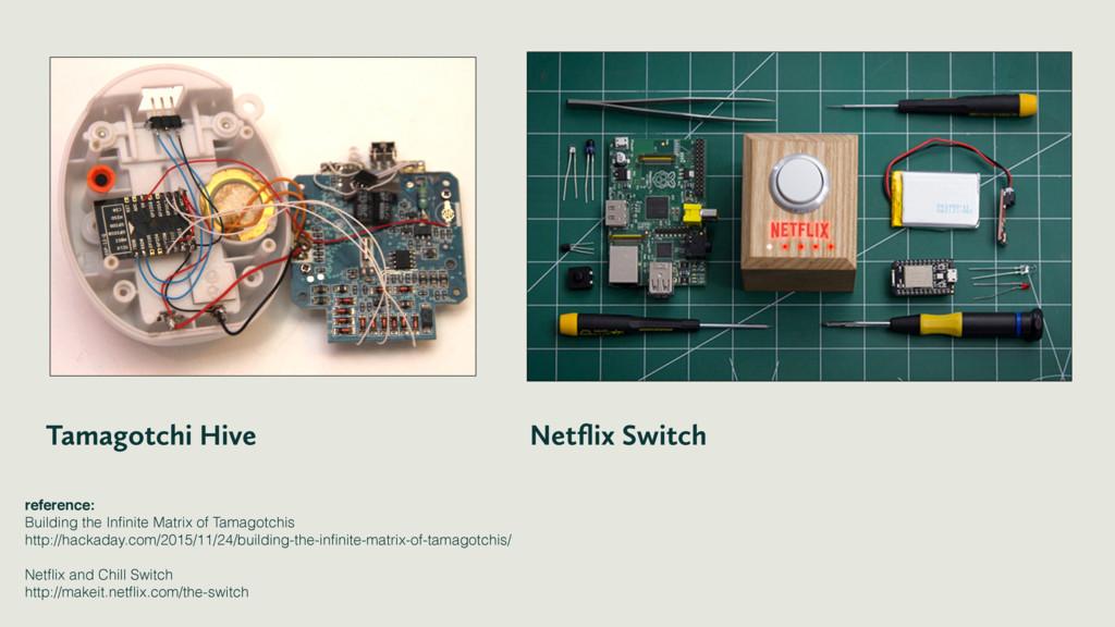 Tamagotchi Hive Netflix Switch reference:! Build...