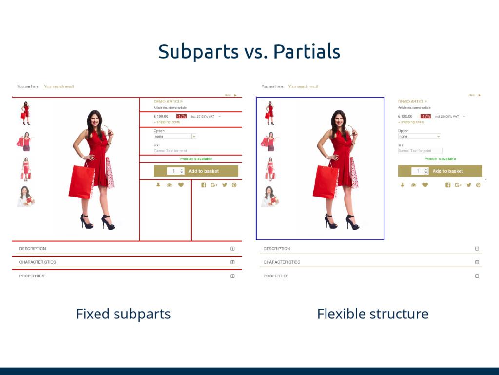Subparts vs. Partials Fixed subparts Flexible s...