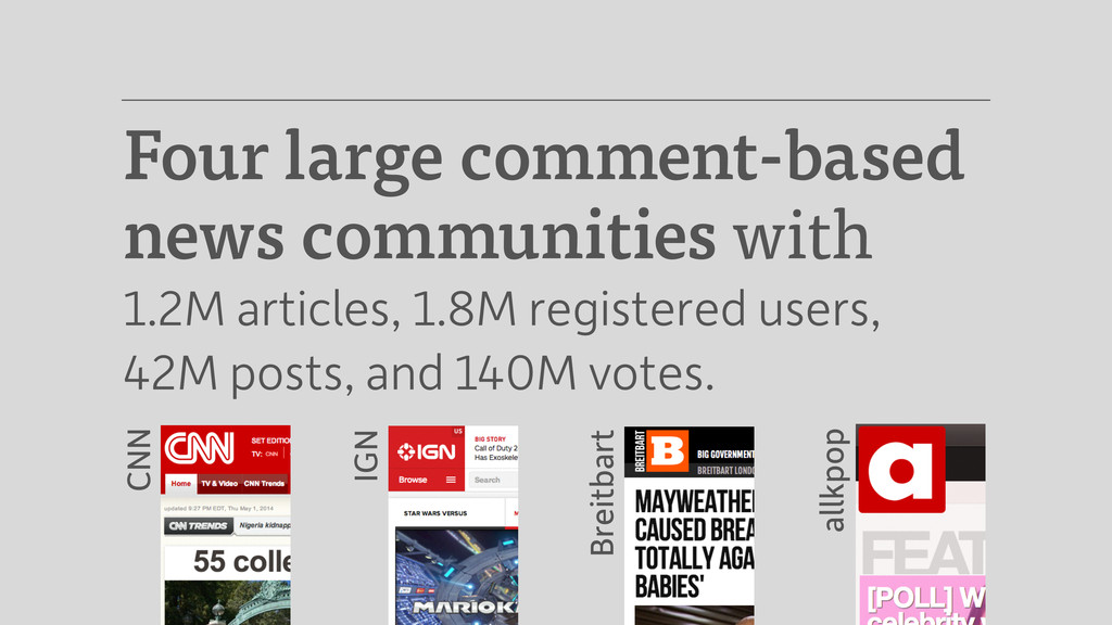 Four large comment-based news communities with ...