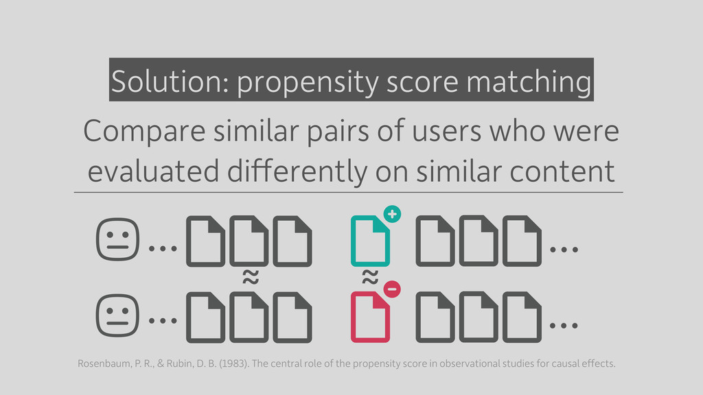 … Compare similar pairs of users who were evalu...