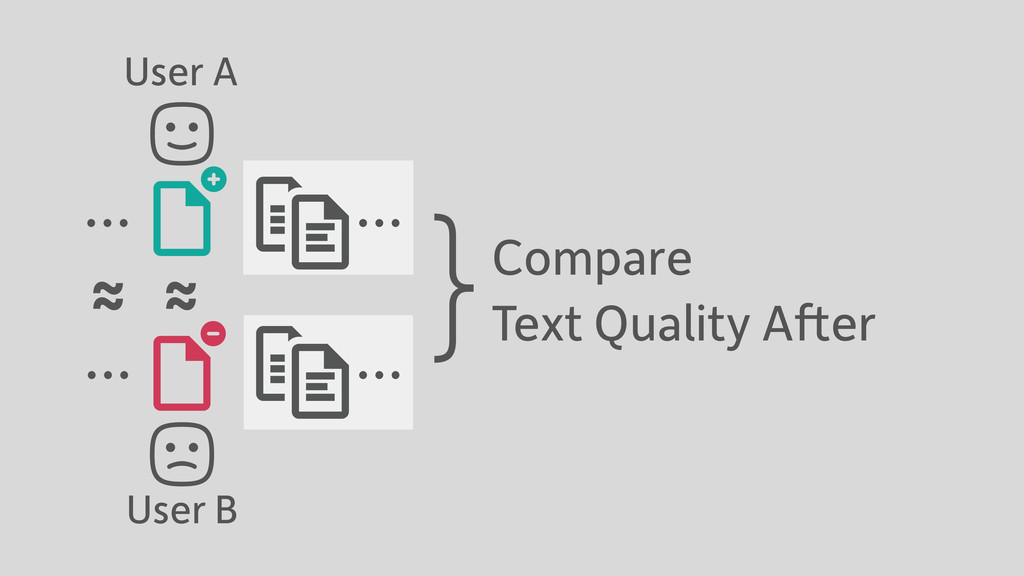 User A User B … … … … Compare Text Quality Afte...