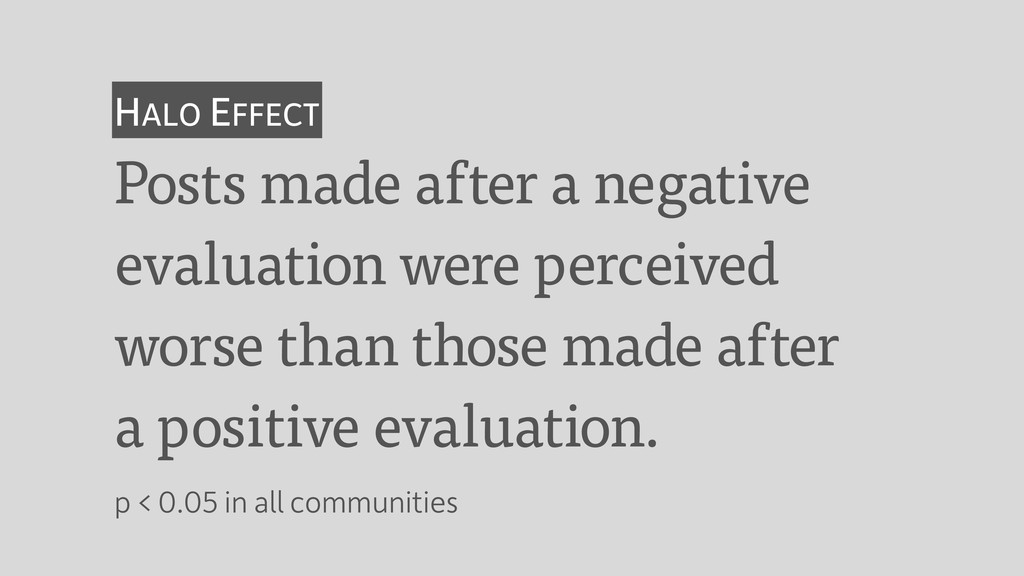 Posts made after a negative evaluation were per...