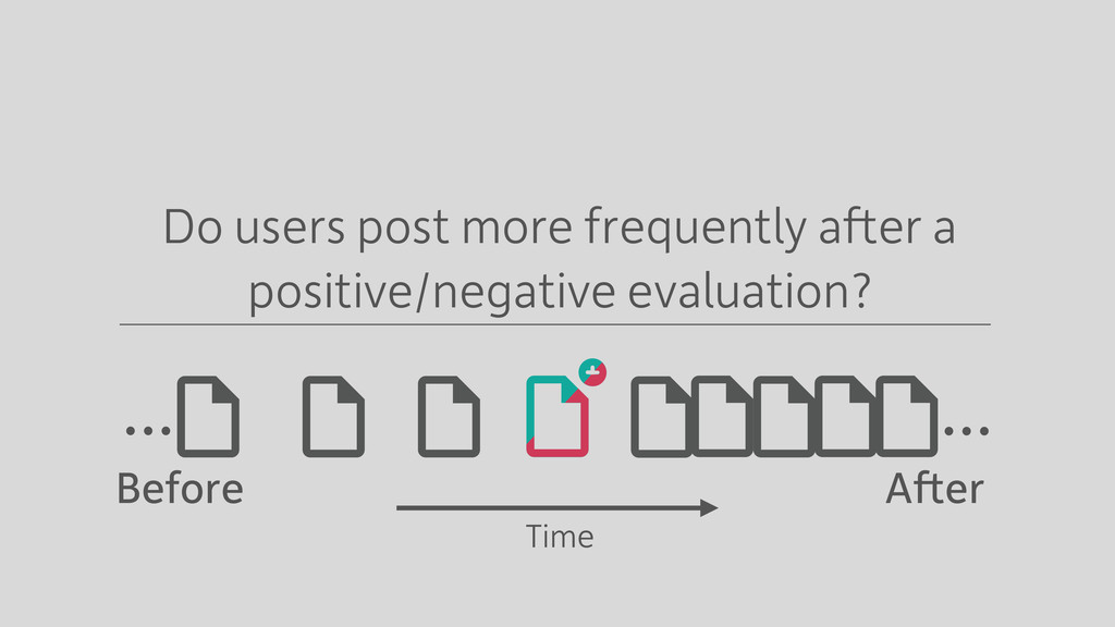 Do users post more frequently after a positive/...