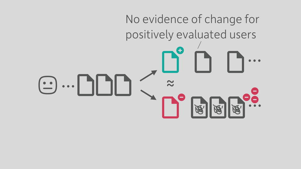 ≈ … … … No evidence of change for positively ev...