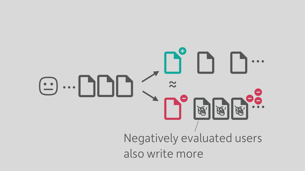 ≈ … … … Negatively evaluated users also write m...