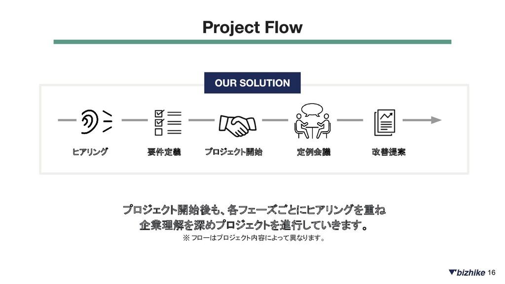 ヒアリング 要件定義 プロジェクト開始 定例会議 改善提案 プロジェクト開始後も、各フェーズご...